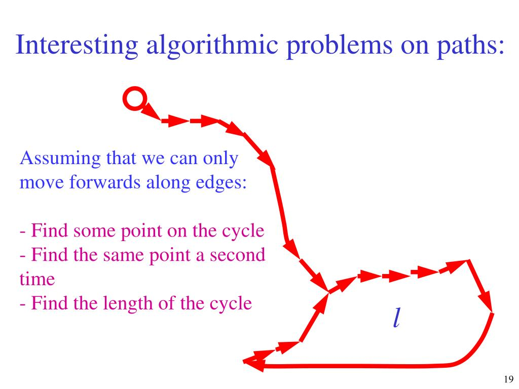 Interesting algorithmic problems on paths: