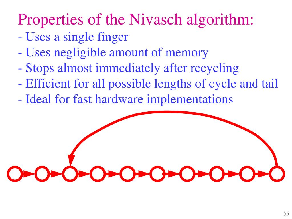 Properties of the Nivasch algorithm: