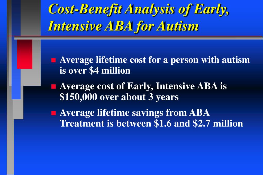 Cost-Benefit Analysis of Early,