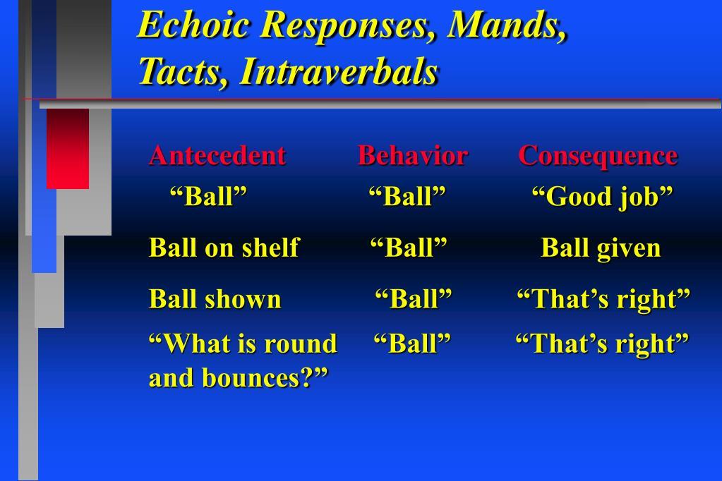 Echoic Responses, Mands, Tacts, Intraverbals