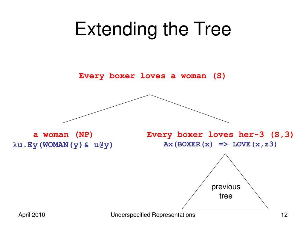 Extending the Tree