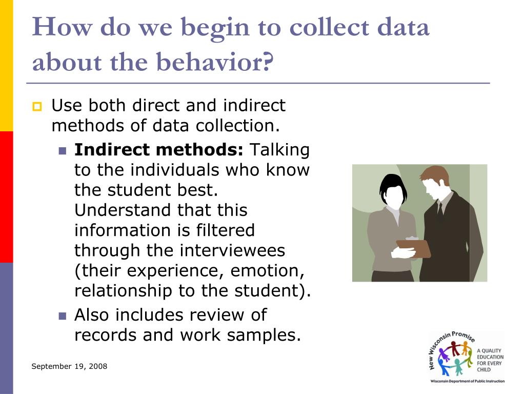 How do we begin to collect data about the behavior?