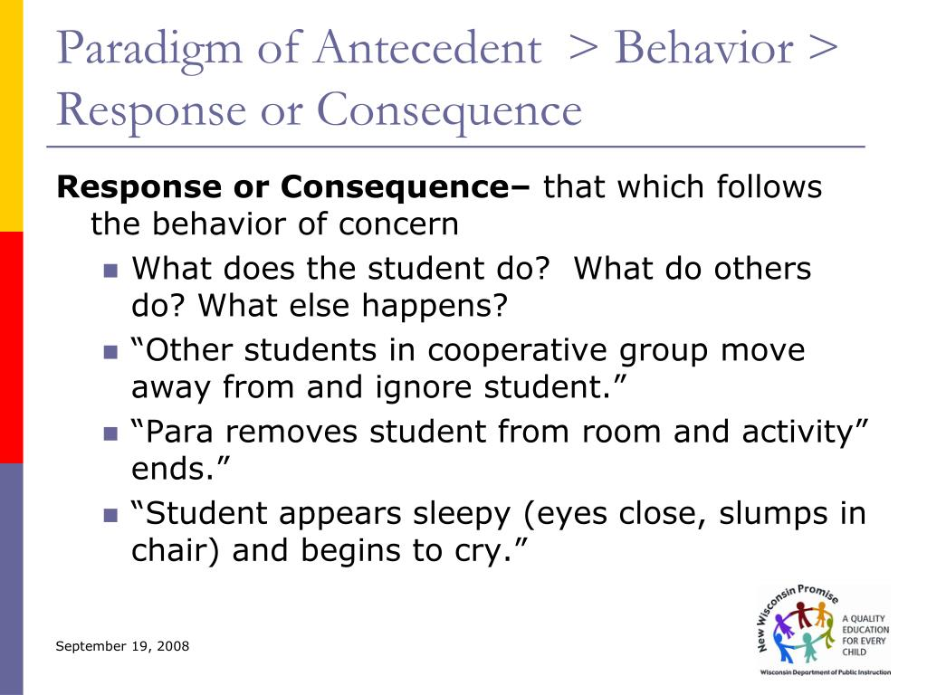Paradigm of Antecedent  > Behavior > Response or Consequence