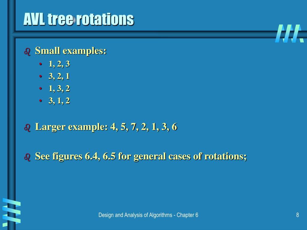AVL tree rotations