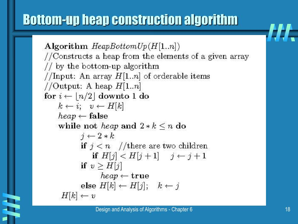 Bottom-up heap construction algorithm