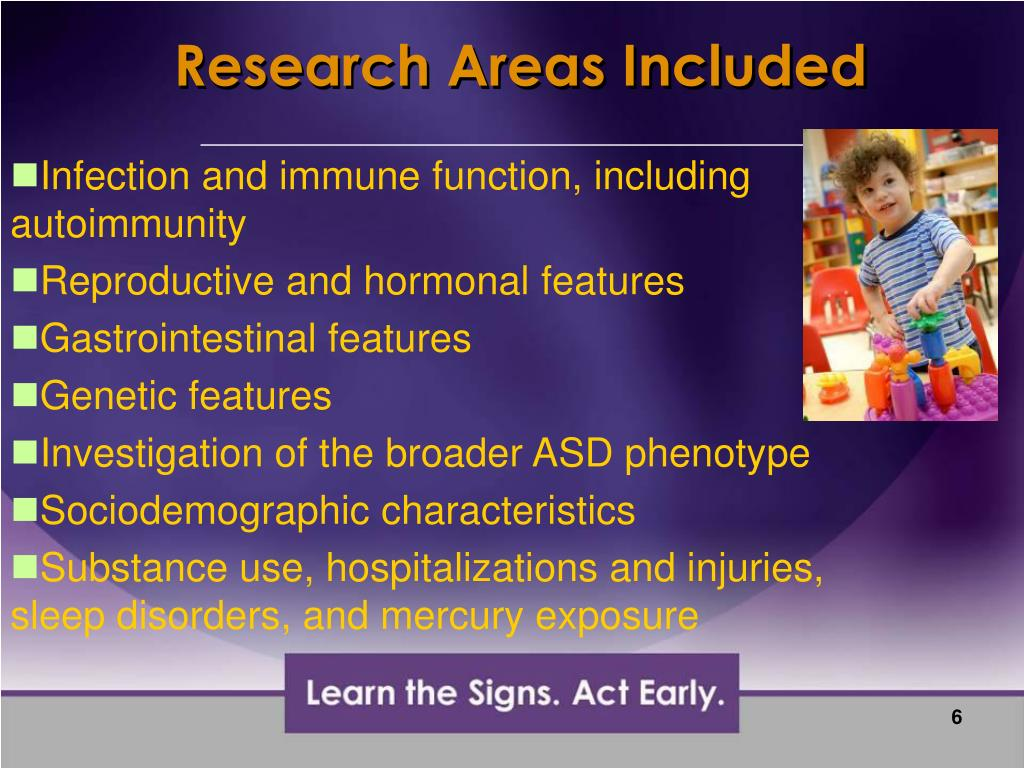 Research Areas Included