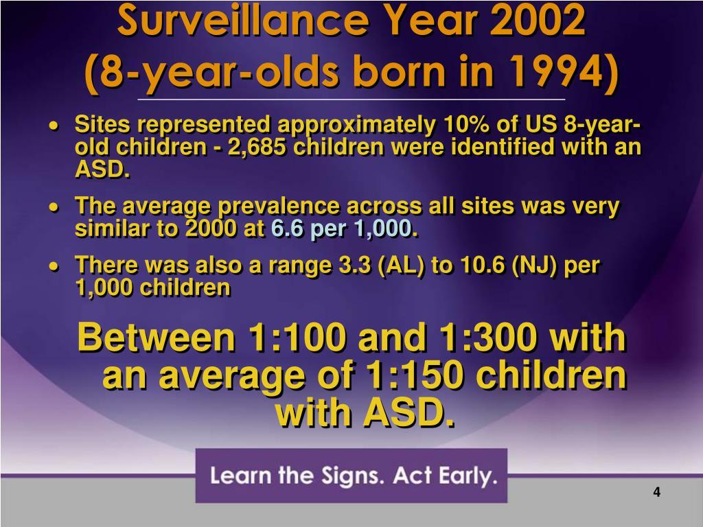 Surveillance Year 2002