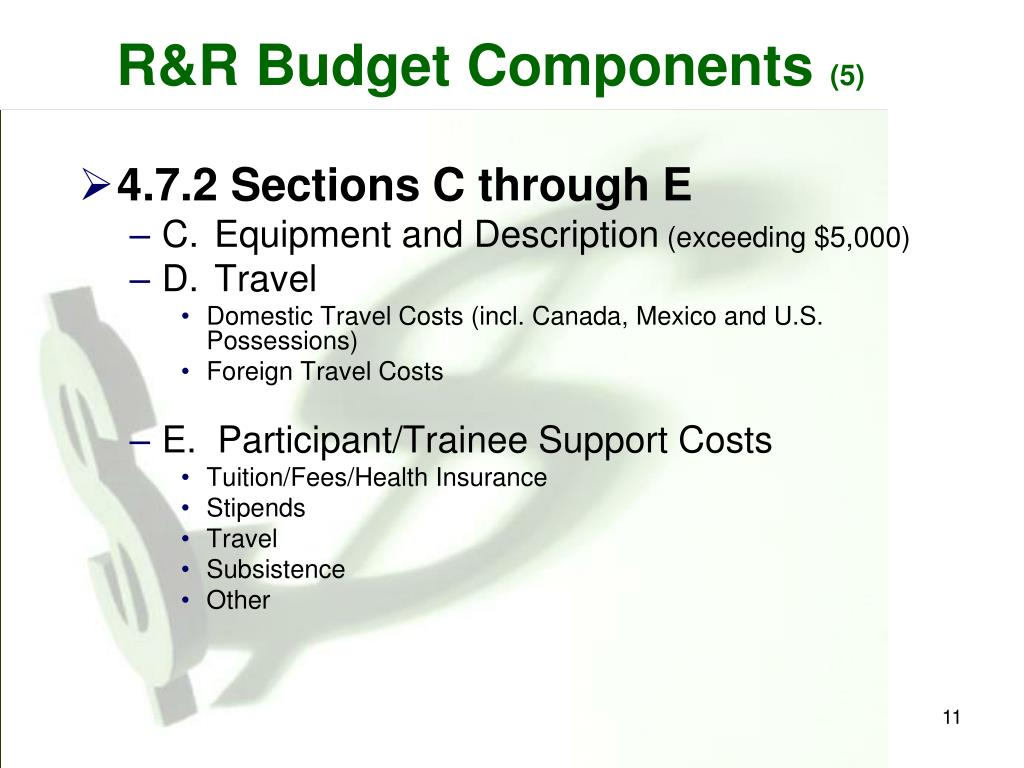 R&R Budget Components