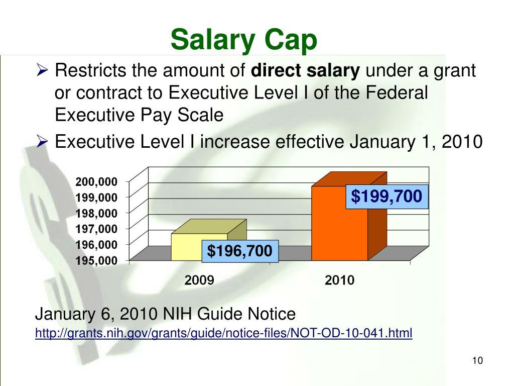Salary Cap