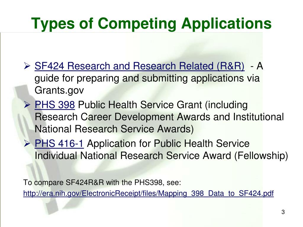 Types of Competing Applications