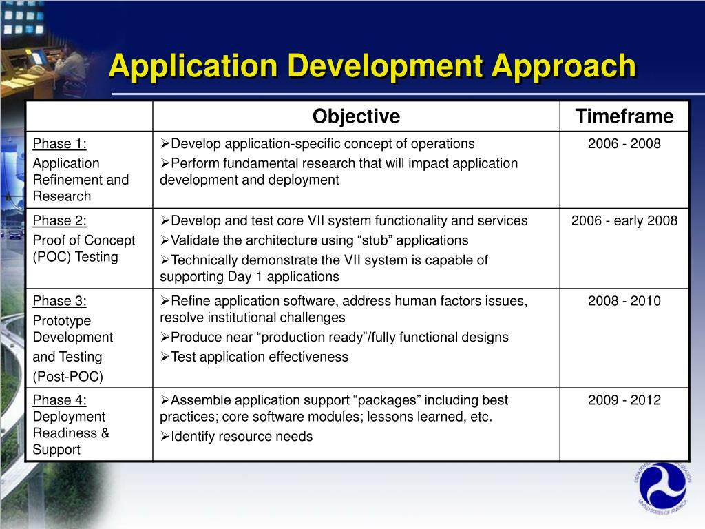 Application Development Approach