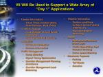 vii will be used to support a wide array of day 1 applications
