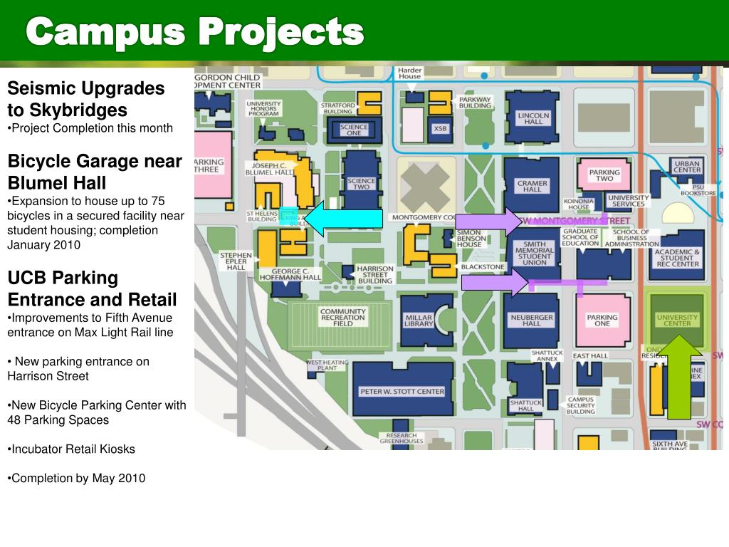 Campus Projects