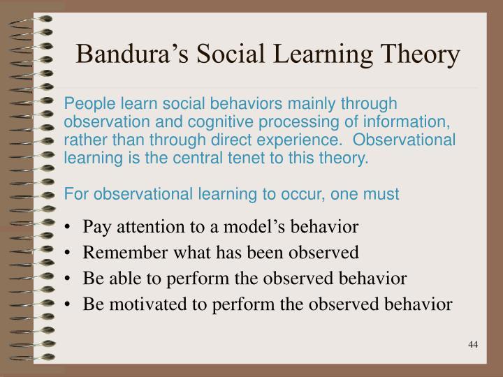 Bandura's Social Learning Theory