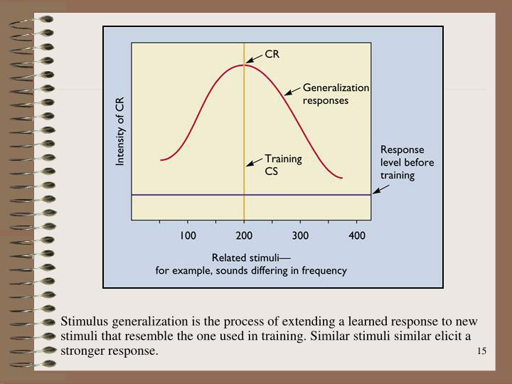 Stimulus generalization is the process of extending a learned response to new stimuli that resemble the one used in training. Similar stimuli similar elicit a stronger response.