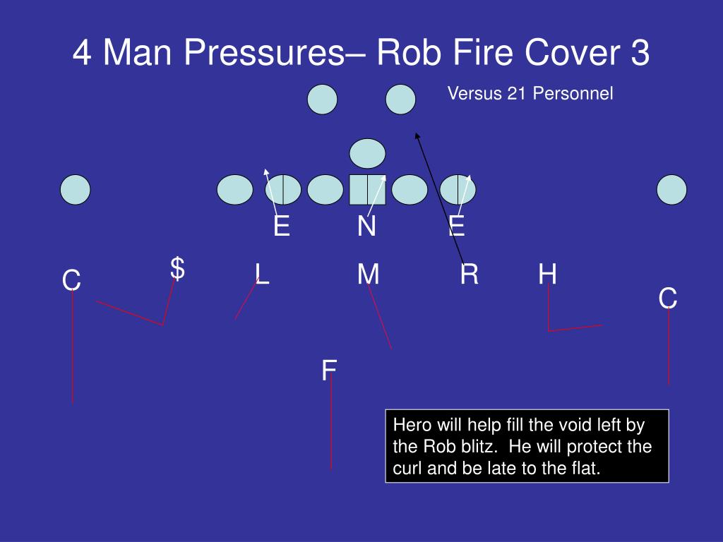 4 Man Pressures– Rob Fire Cover 3