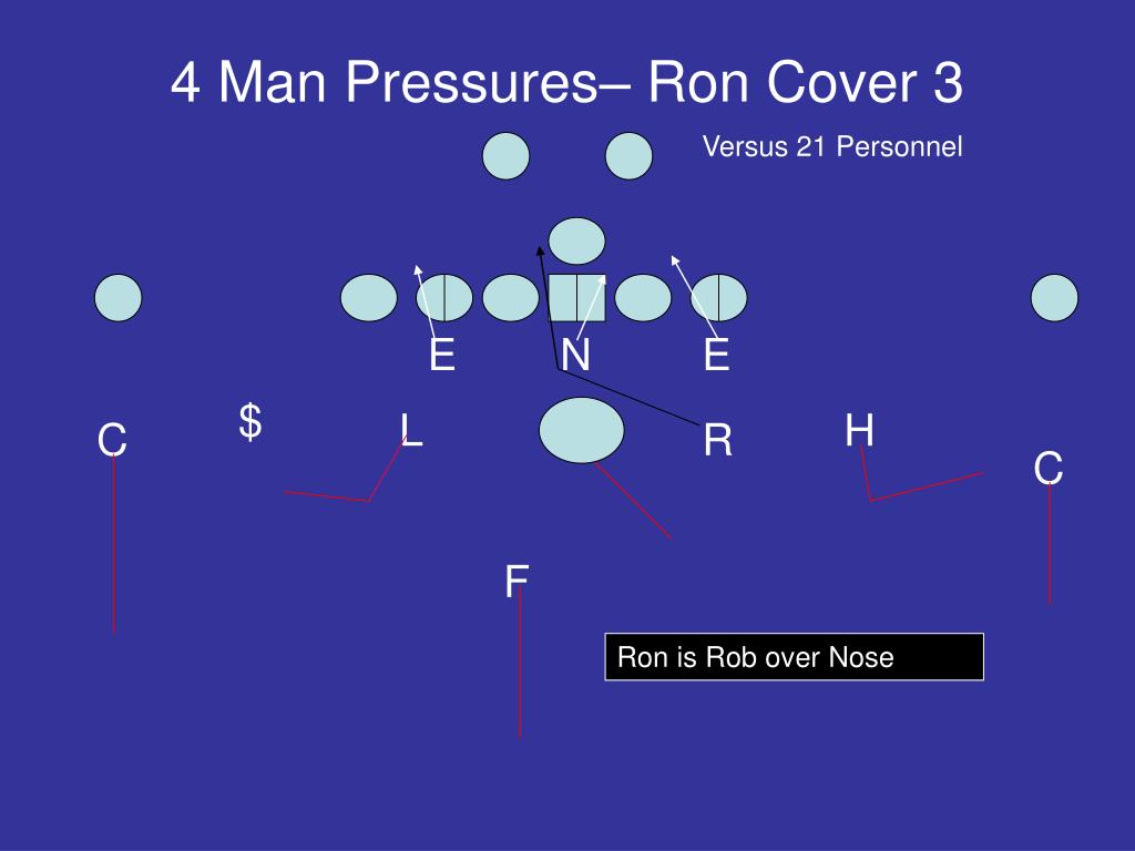 4 Man Pressures– Ron Cover 3