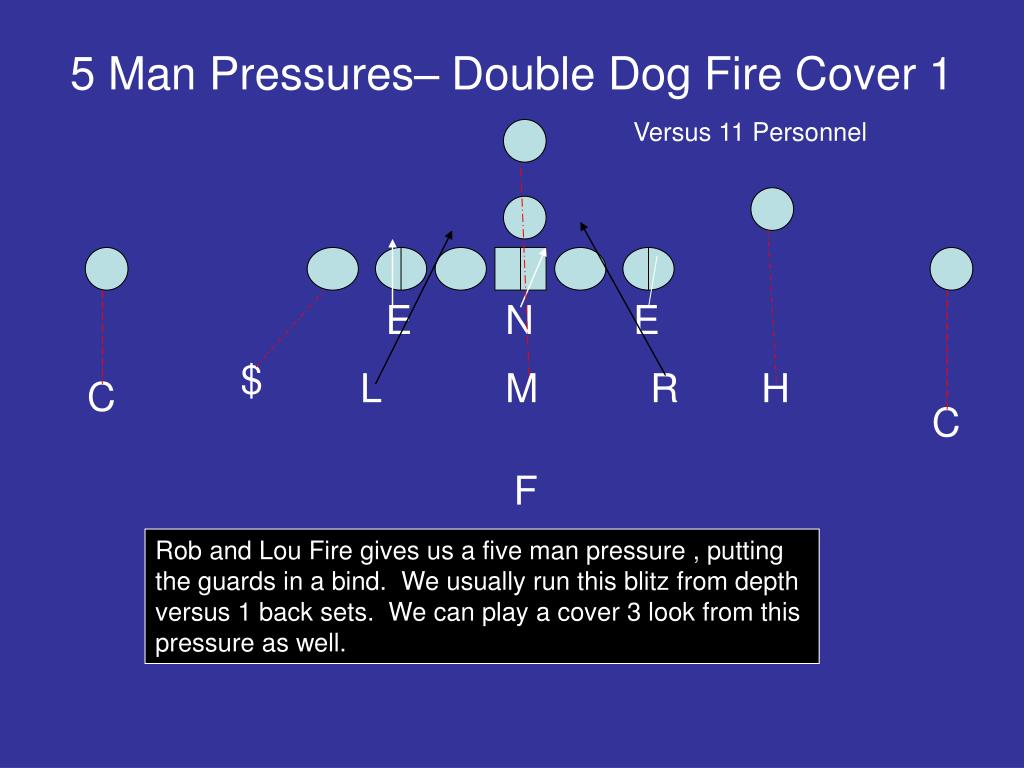5 Man Pressures– Double Dog Fire Cover 1