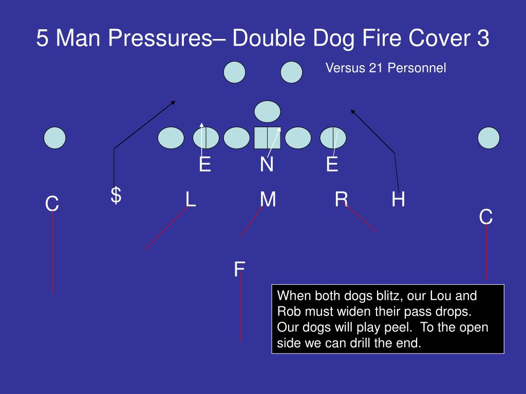 5 Man Pressures– Double Dog Fire Cover 3