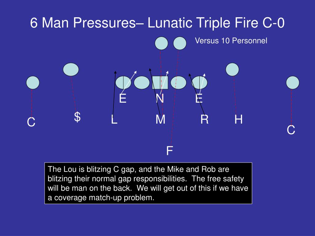 6 Man Pressures– Lunatic Triple Fire C-0