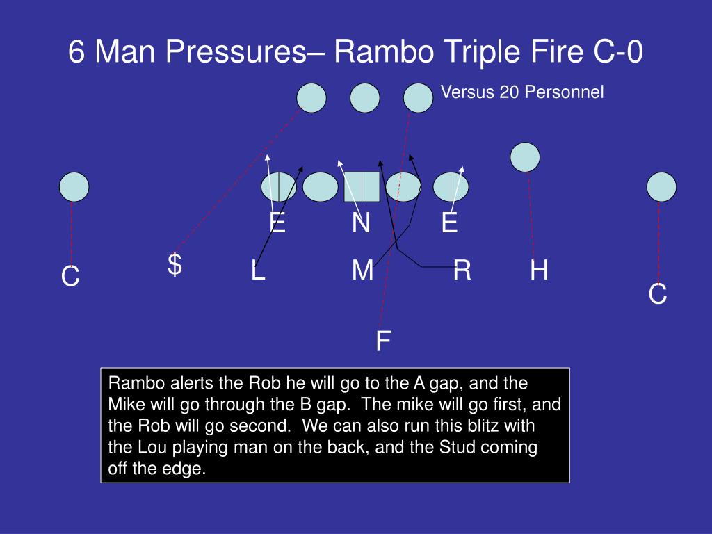 6 Man Pressures– Rambo Triple Fire C-0