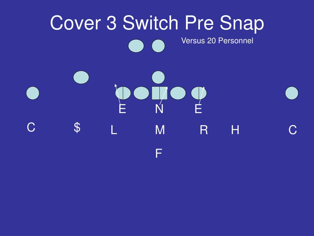 Cover 3 Switch Pre Snap