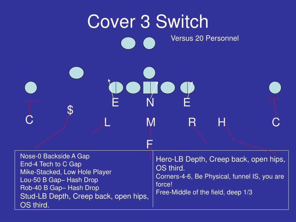 Cover 3 Switch