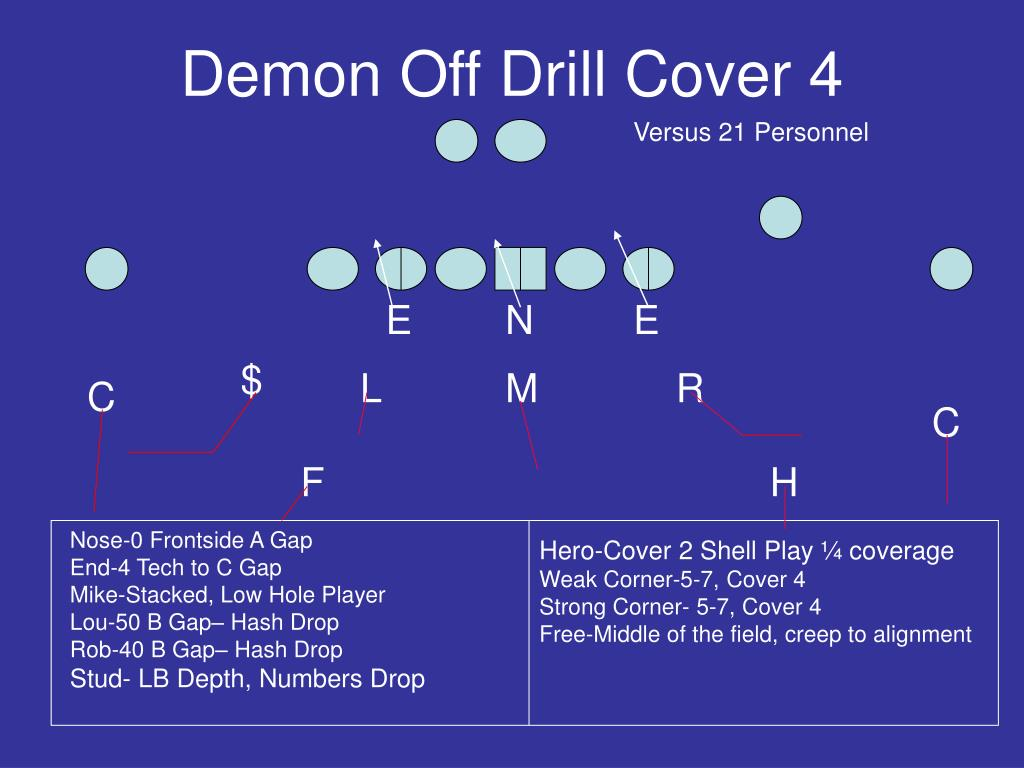 Demon Off Drill Cover 4