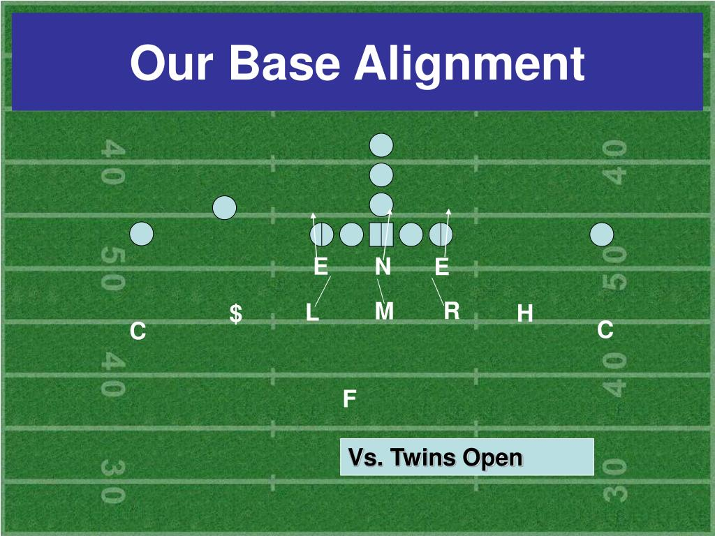 Our Base Alignment