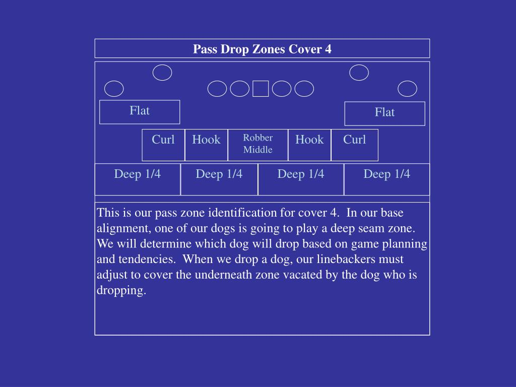 Pass Drop Zones Cover 4