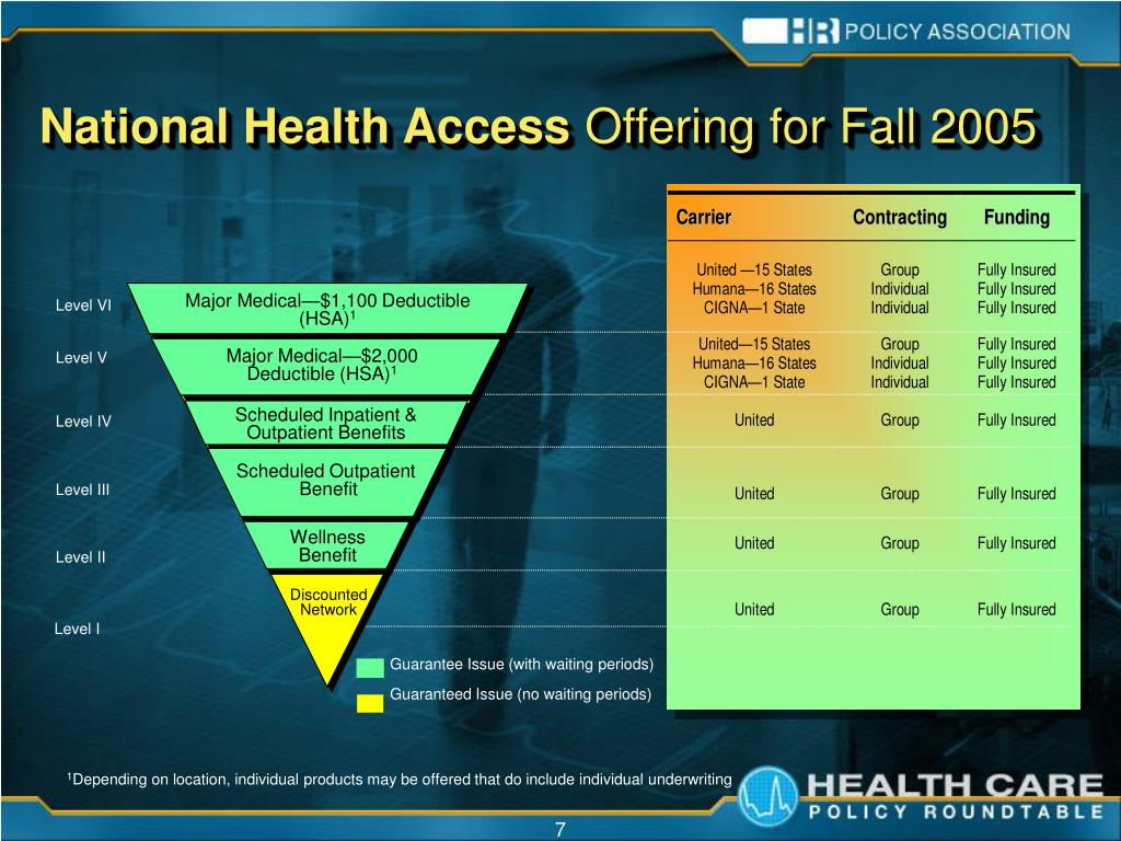 National Health Access