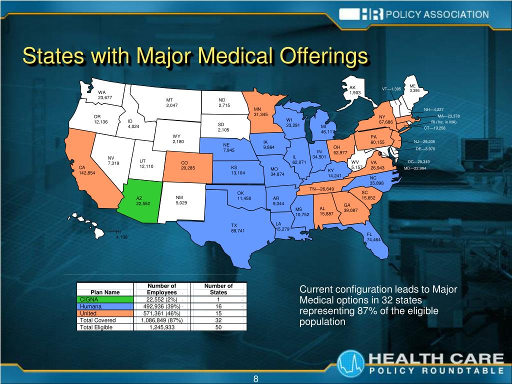 States with Major Medical Offerings