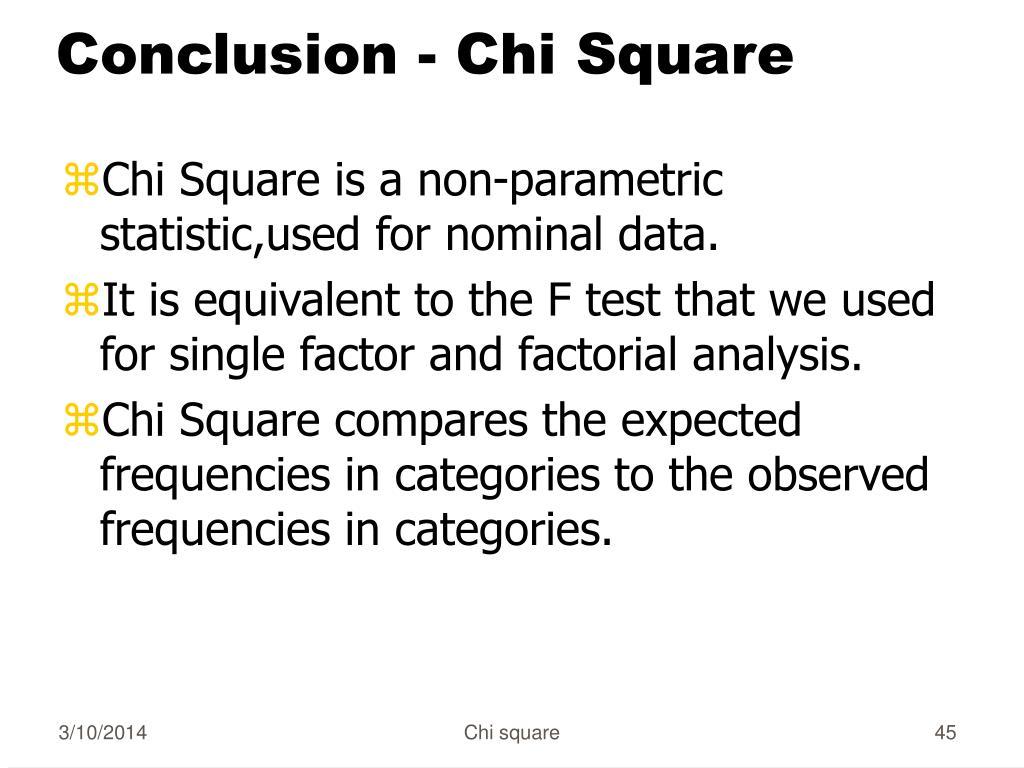 Conclusion - Chi Square