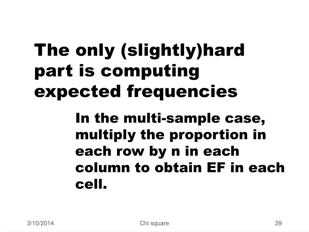 The only (slightly)hard part is computing expected frequencies