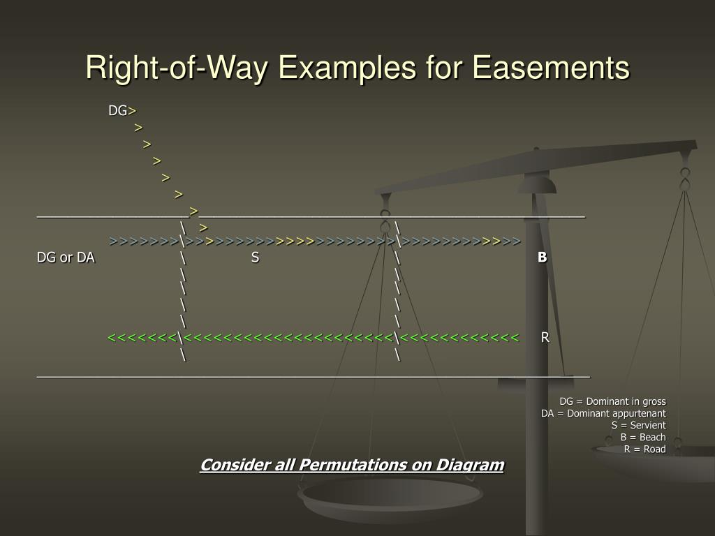 Right-of-Way Examples for Easements