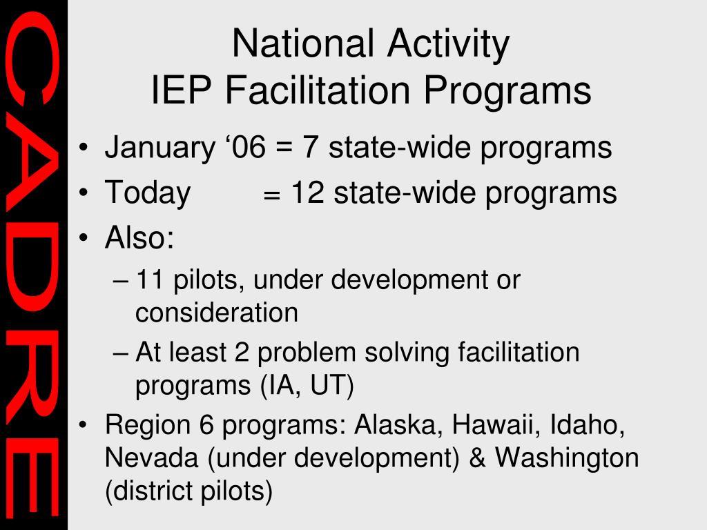 National Activity