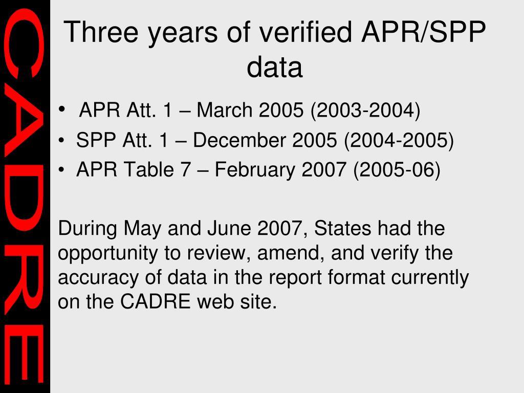 Three years of verified APR/SPP data