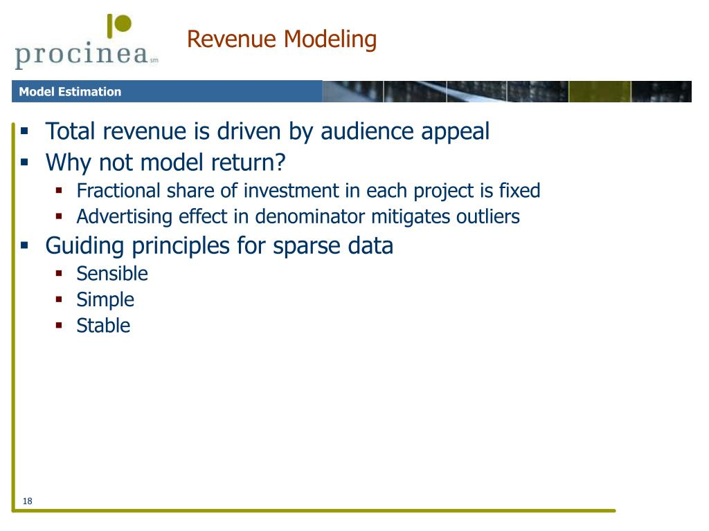 Revenue Modeling