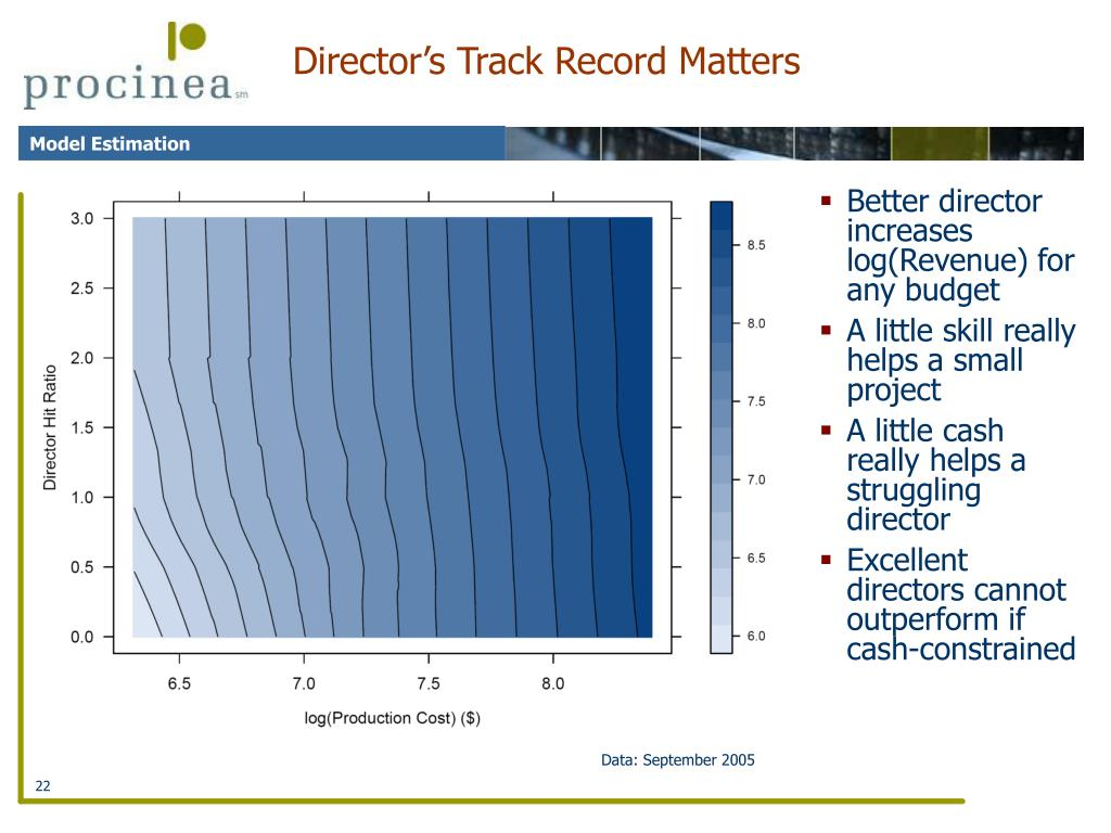 Director's Track Record Matters