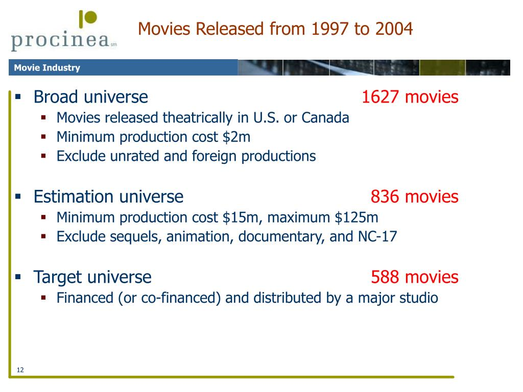 Movies Released from 1997 to 2004