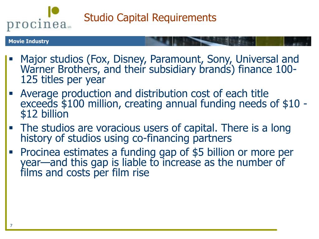 Studio Capital Requirements