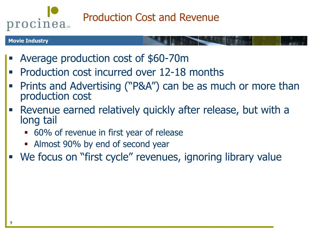 Production Cost and Revenue