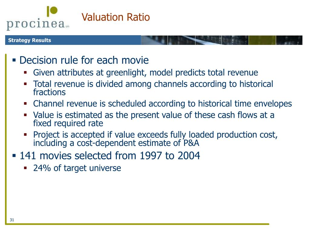 Valuation Ratio