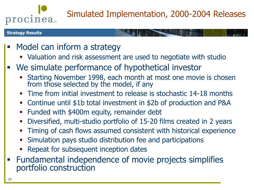 Simulated Implementation, 2000-2004 Releases