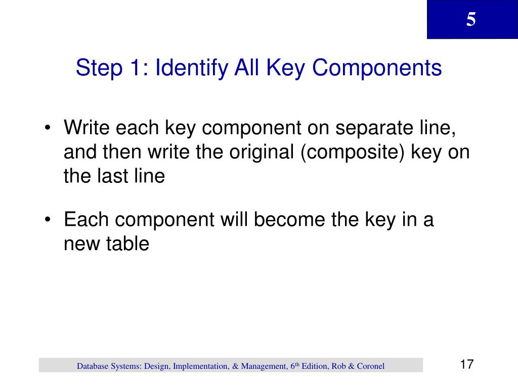 Step 1: Identify All Key Components