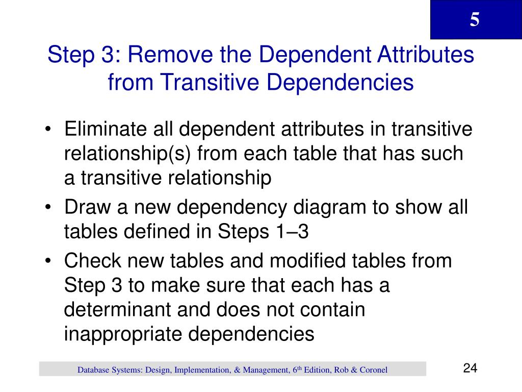 Step 3: Remove the Dependent Attributes from Transitive Dependencies