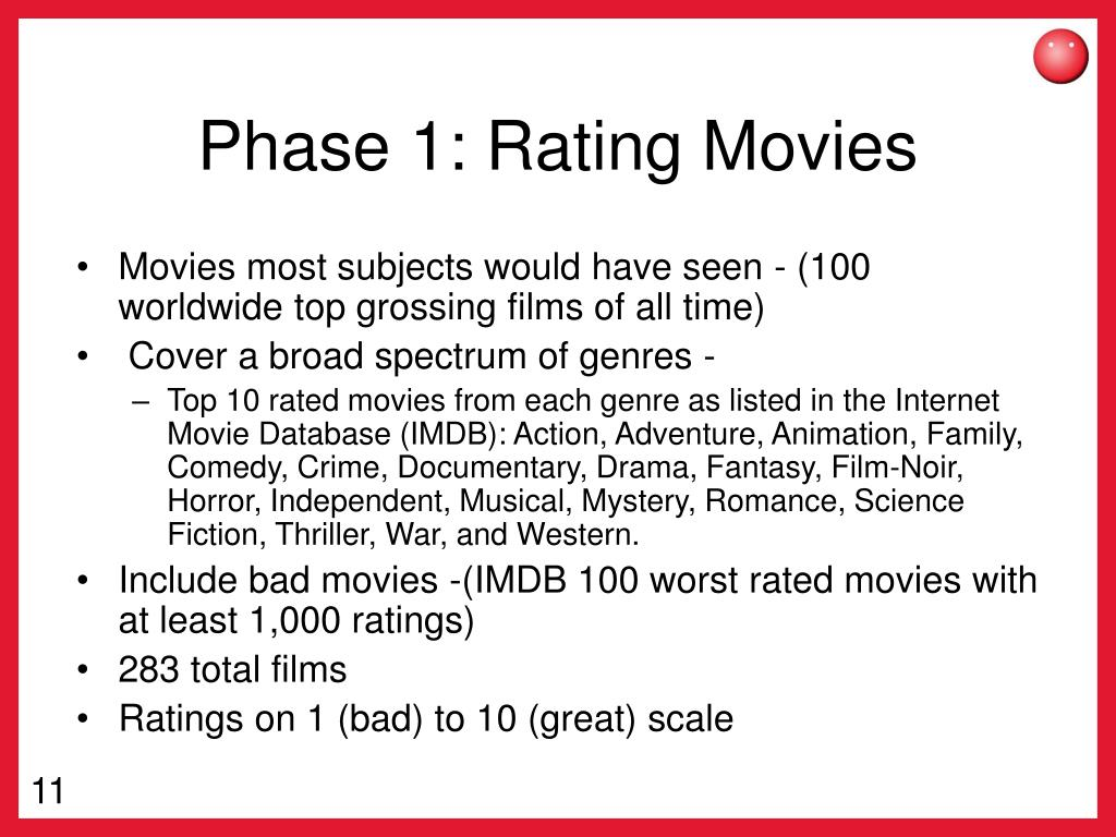 Phase 1: Rating Movies