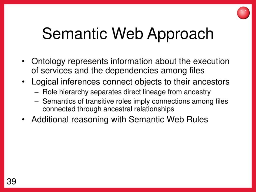 Semantic Web Approach