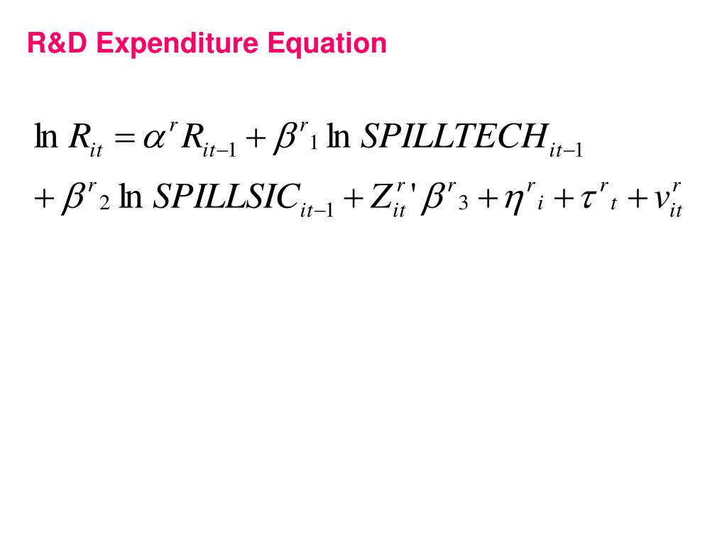 R&D Expenditure Equation