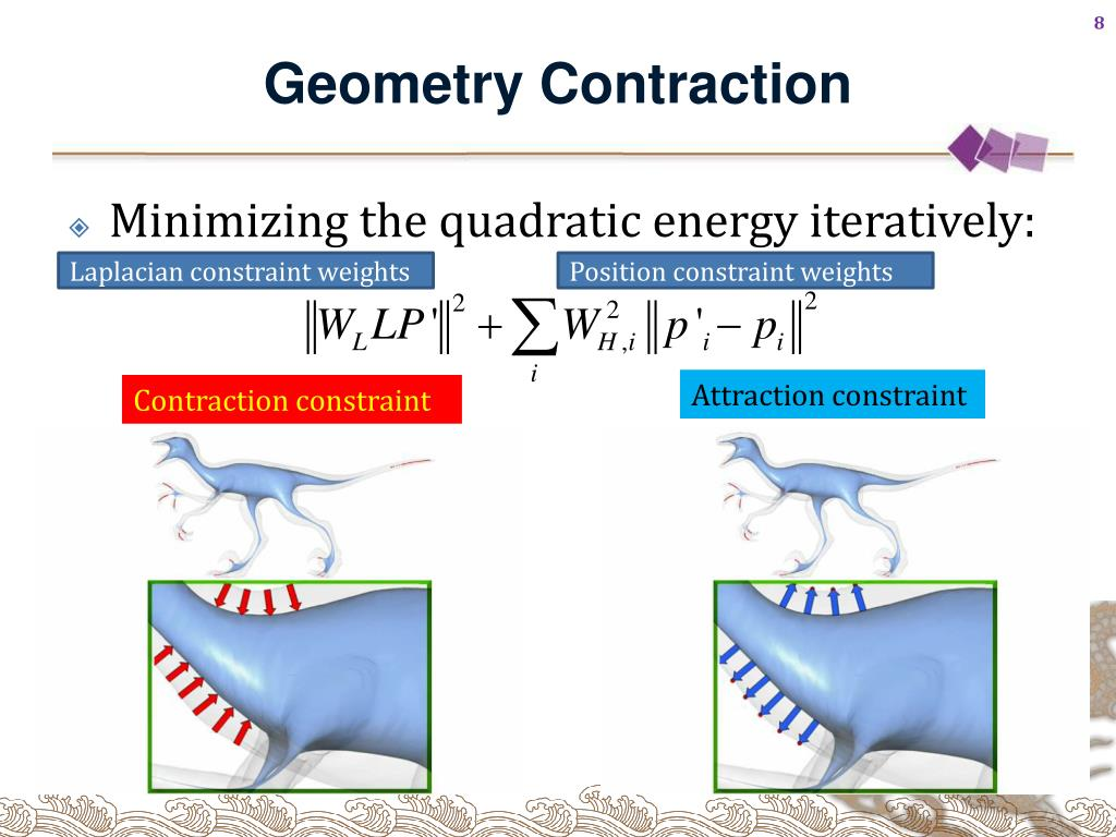 Geometry Contraction